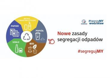 Odpady - przydatne informacje dla mieszkańców Wodzisławia Śląskiego