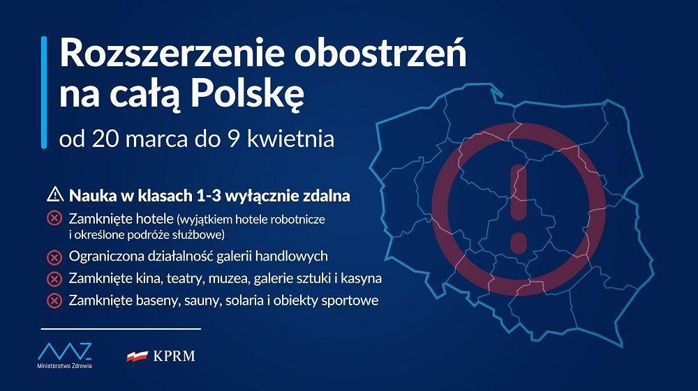 Od 20 marca do 9 kwietnia rozszerzenie obostrzeń na całą Polskę!